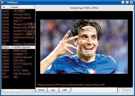 TVUPlayer television gratis internet futbol en vivo online