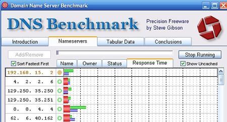 obtener dns rapidos dns benchmark