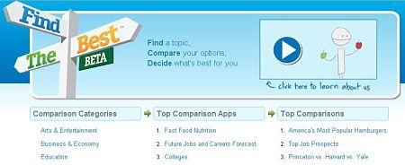 FindTheBest buscador comparador