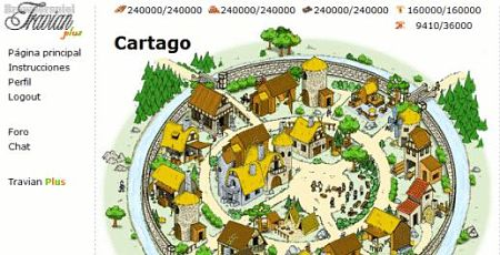 travian juego online imperio romano