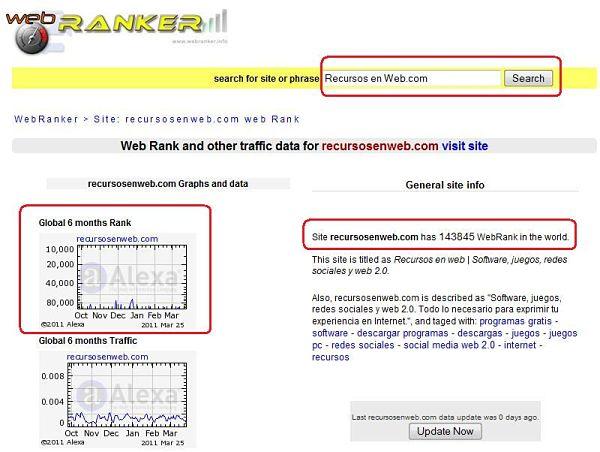 webranker