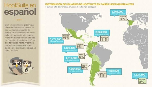 HootSuite ya está disponible en español