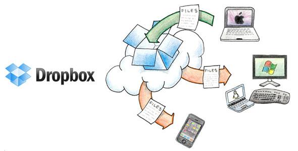 Dropbox supera los 25 millones de usuarios y 200 millones de archivos diarios