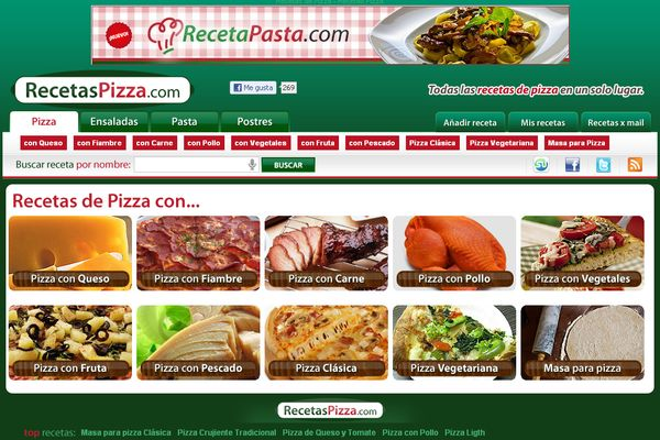 RecetasPizza