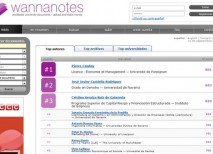 Wannanotes