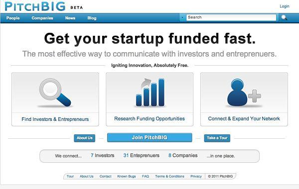 PitchBig emprendedores