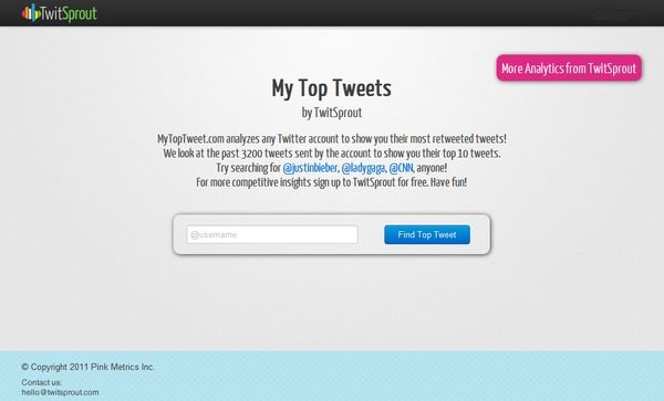 My Top Tweets populares