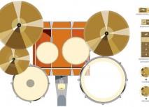 JAM with Chrome instrumentos musicales