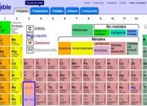 Ptable tabla quimica