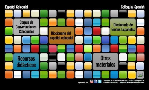Coloquial diccionario español