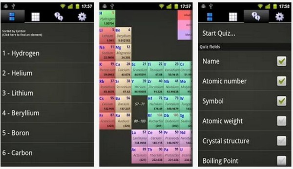Periodic Droid app tabla periodica