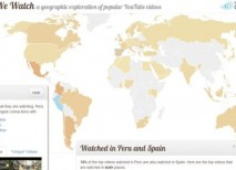 What We watch videos populares YouTube