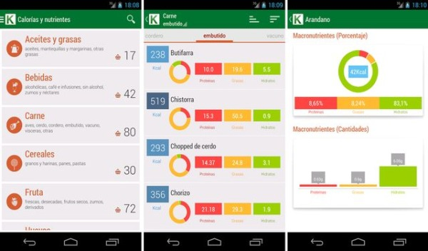 Tabla calorias app android