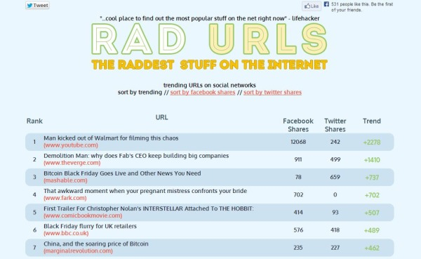 Rad Urls enlaces compartidos